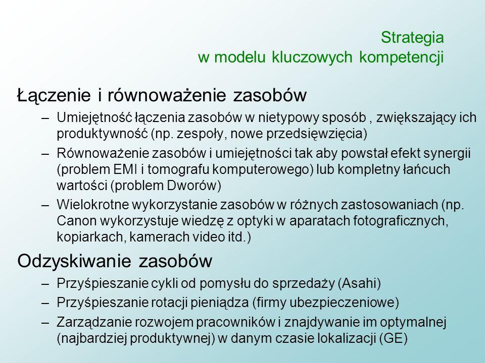 Strategia w modelu kluczowych kompetencji Koncentracja –Realizacja jednej intencji strategicznej sprzyja motywacji kadry kierowniczej i koncentracji w