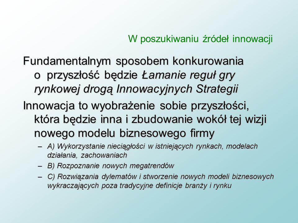 Strategia w modelu kluczowych kompetencji Łączenie i równoważenie zasobów – –Umiejętność łączenia zasobów w nietypowy sposób, zwiększający ich produkt