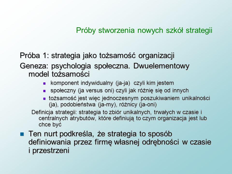 111 Nowe szkoły strategii
