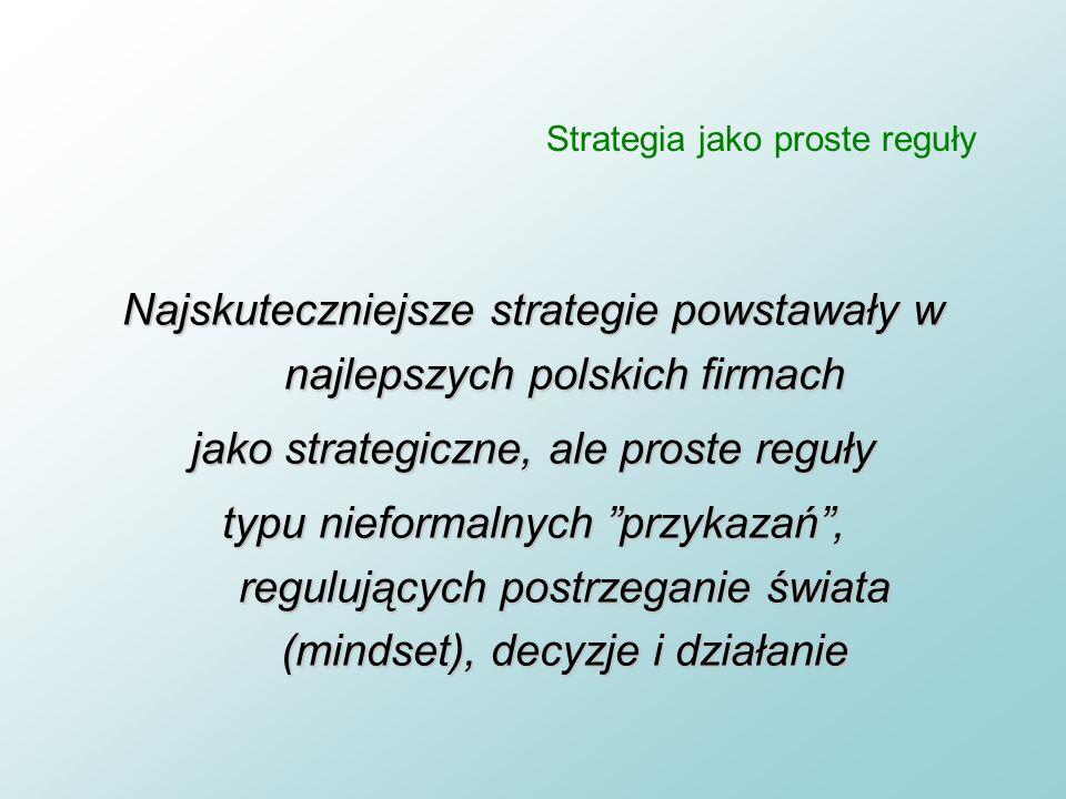 Strategia polskich zwycięzców jako zbiór prostych reguł Rezultaty badań są anty-intuicyjne, nie takie jakich można by oczekiwać. n Sukces wielu polski
