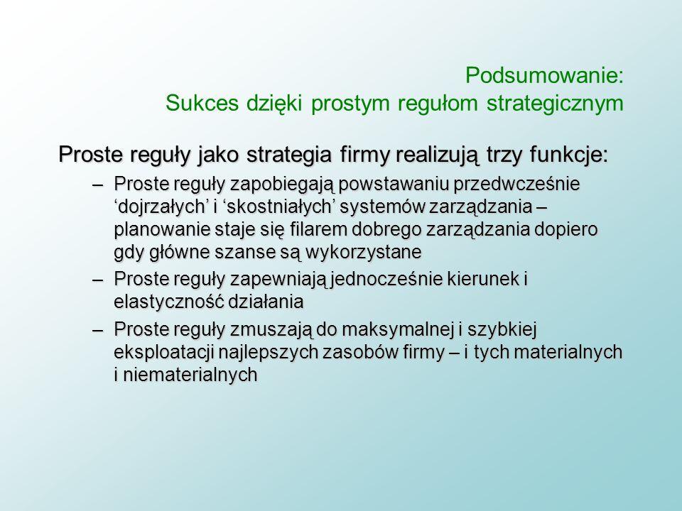 Strategia jako proste reguły Redukcja kosztów Koncentracja na ważnych odbiorcach Diabelski Młyn Reguł Strategicznych Kasuj nieudane eksperymenty Wykor