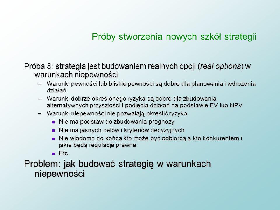 Podsumowanie: Sukces dzięki prostym regułom strategicznym Proste reguły jako strategia firmy realizują trzy funkcje: –Proste reguły zapobiegają powsta