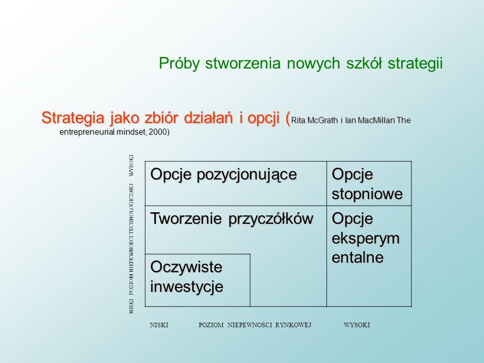 Próby stworzenia nowych szkół strategii n Definicja:strategia jest zbiorem inwestycyjnych decyzji realizowanych w sekwencji z zachowaniem prawa do bra