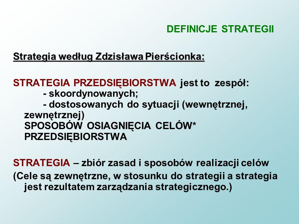 DEFINICJE STRATEGII Strategia - Strategia posiada znaczenie kompleksowe - projekt przyszłej organizacji i funkcjonowania całego systemu (jako część sy