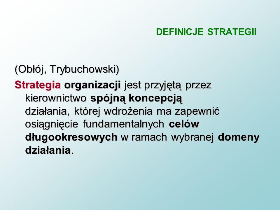 DEFINICJE STRATEGII Strategia według Zdzisława Pierścionka: STRATEGIA PRZEDSIĘBIORSTWA jest to zespół: - skoordynowanych; - dostosowanych do sytuacji