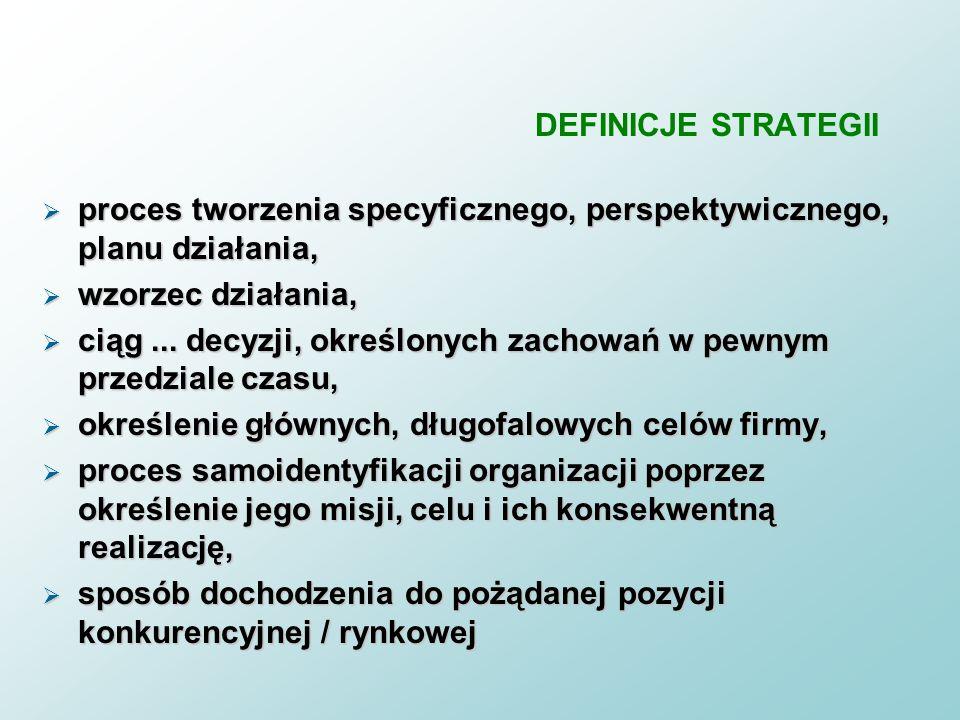 DEFINICJE STRATEGII (Obłój, Trybuchowski) Strategia organizacji jest przyjętą przez kierownictwo spójną koncepcją działania, której wdrożenia ma zapew