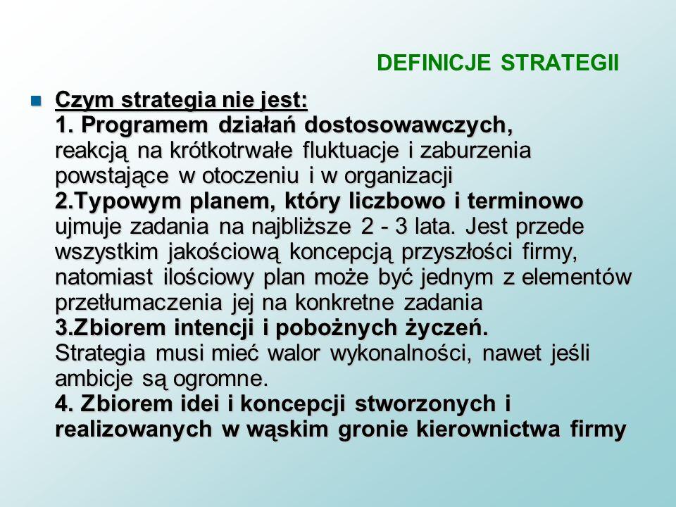 DEFINICJE STRATEGII proces tworzenia specyficznego, perspektywicznego, planu działania, proces tworzenia specyficznego, perspektywicznego, planu dział