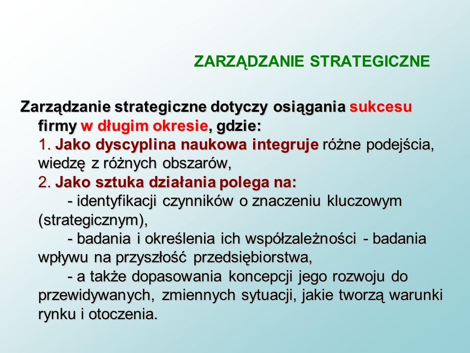 4. Funkcjonalne programy działania Jako nieodłączne programy - elementy ogólnej strategii działania. Są przełożeniem koncepcji strategii na konkretne