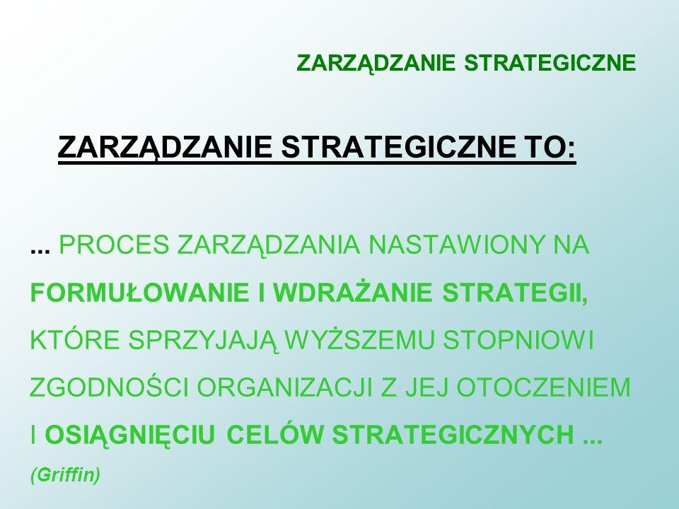 ZARZĄDZANIE STRATEGICZNE n n Zarządzanie strategiczne jest drogą do nowego sposobu myślenia o przyszłości, polegającą na tworzeniu wielowariantowych k