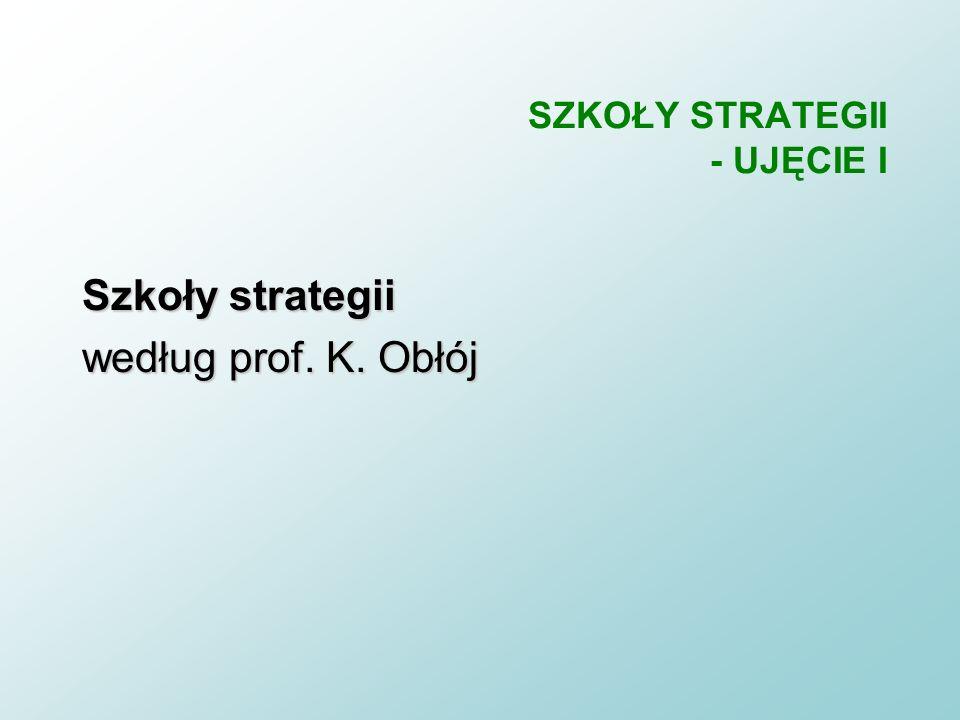 n Zarządzanie strategiczne to proces etapowy: n analiza (dotyczy ona określenia: obecnej misji, domeny działania, celów strategicznych, strategii) n p