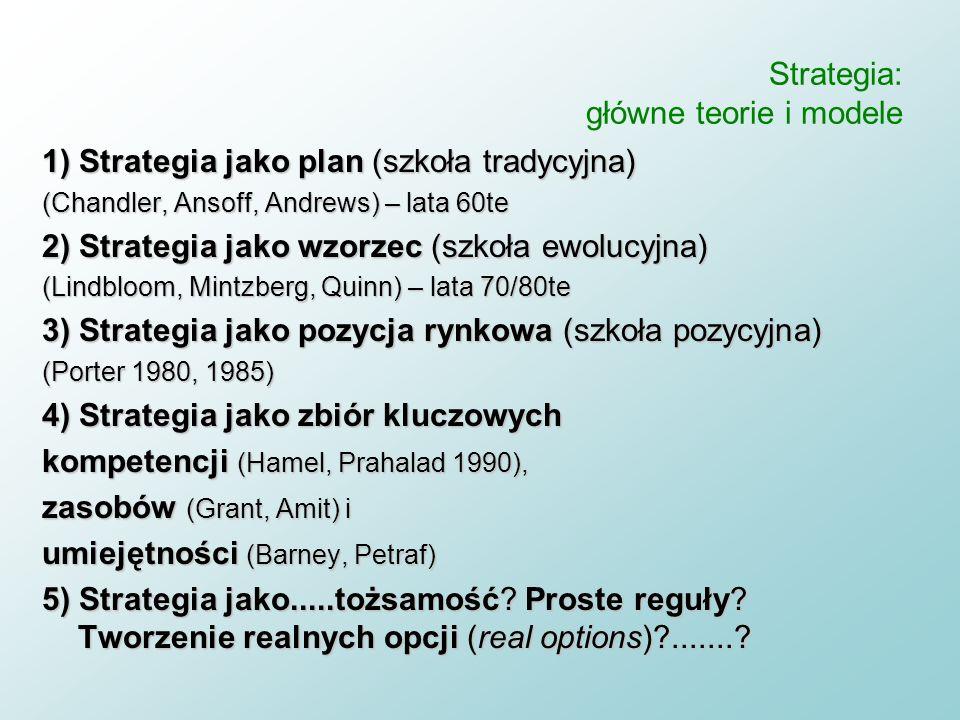 SZKOŁY STRATEGII - UJĘCIE I Szkoły strategii według prof. K. Obłój