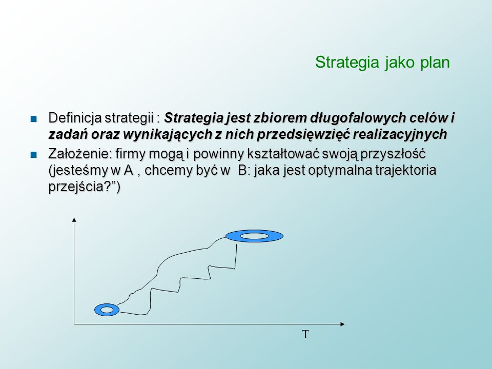 43 Strategia jako plan