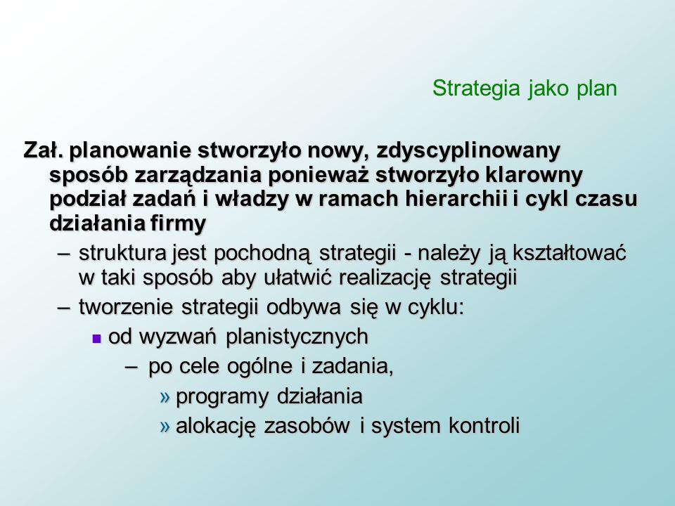 Strategia jako plan n Założenia fundamentalne (ontologiczne): –.... –..... –....... n Założenie: Naczelne kierownictwo ma podstawową rolę w tworzenie