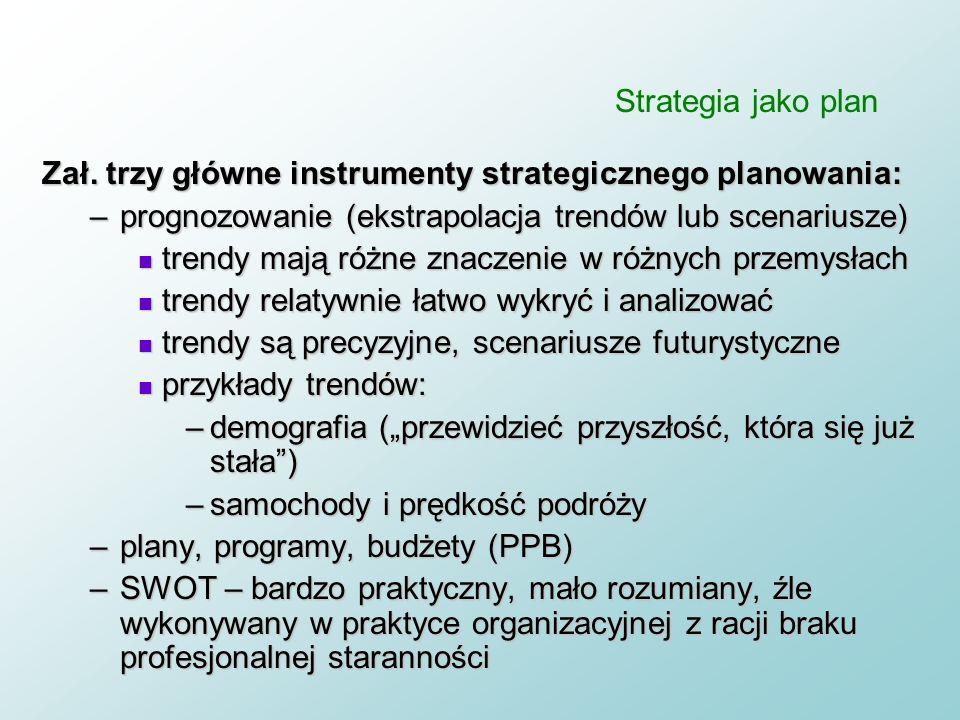 Strategia jako plan Zał. planowanie stworzyło nowy, zdyscyplinowany sposób zarządzania ponieważ stworzyło klarowny podział zadań i władzy w ramach hie