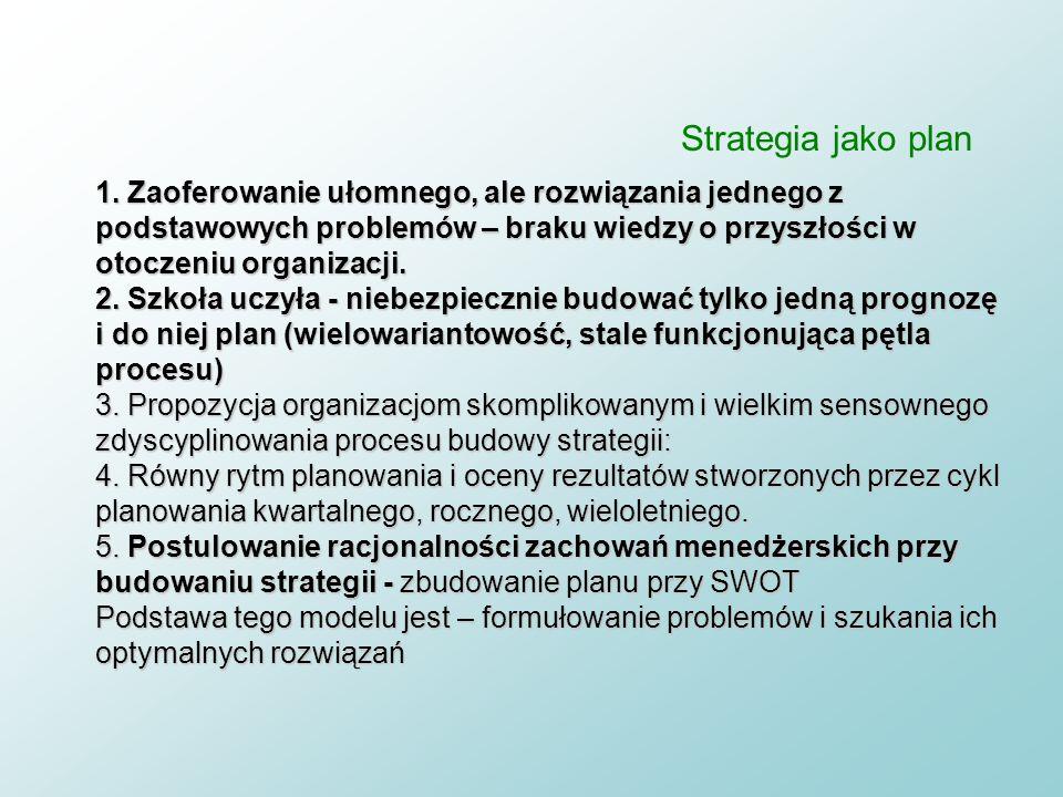 Strategia jako plan 1. Budowanie strategii jest zdyscyplinowanym procesem 2. Modele Ansoffa, Ackoffa i innych planistów mają jeden wspólny model SWOT