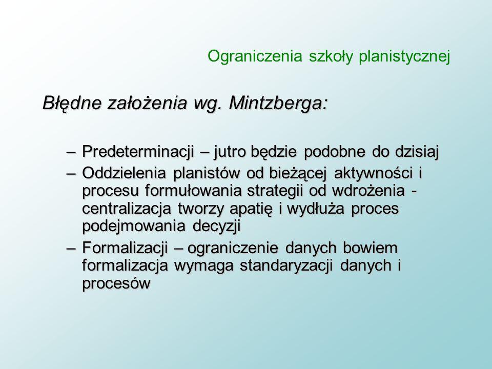 Ograniczenia szkoły planistycznej Główne problemy wg. Mintzberga: n ograniczenia we wprowadzaniu innowacji, w kreatywności n inercja planów n opór wob