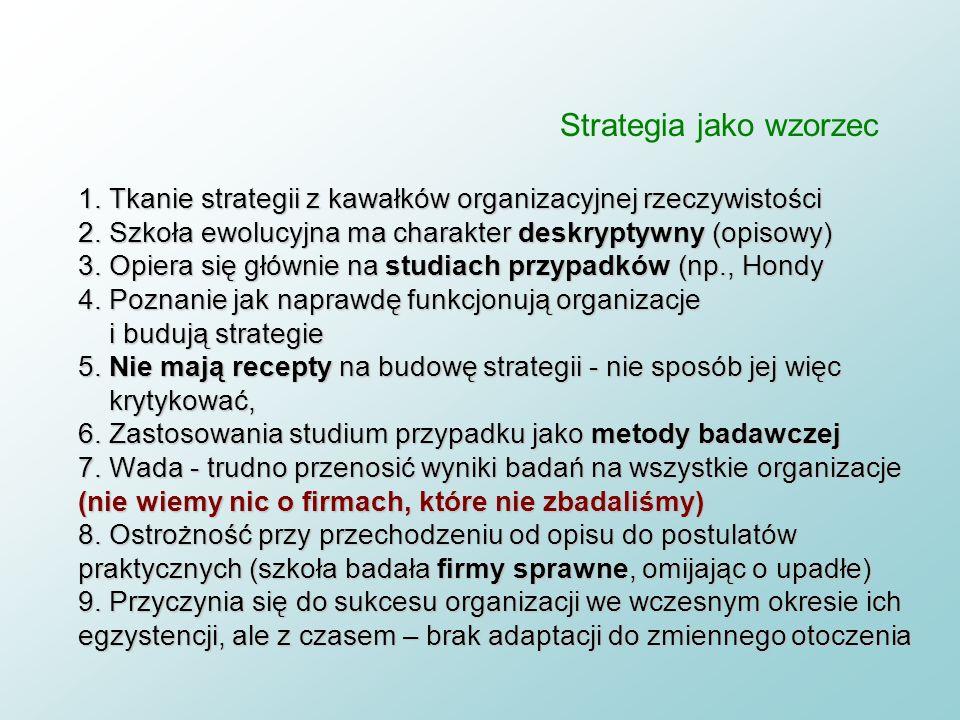 Strategia jako wzorzec Obraz kierownictwa jest idealistyczny. Sprawni menedżerowie: 1.Stale zdobywają informacje (sieci, kontakty, inne dynamiczne) 2.