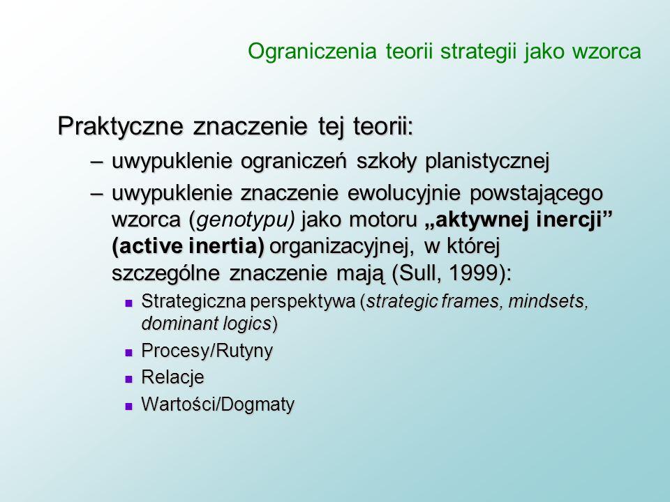 Ograniczenia teorii strategii jako wzorca Główne problemy z podejściem ewolucyjnym – –koncentracja na sukcesach – –deskryptywny charakter - studium pr