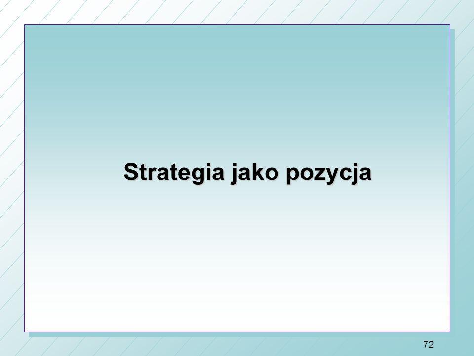 Ograniczenia teorii strategii jako wzorca n Praktyczne znaczenie tej teorii: zmiana strategii wymaga tłuczenia porcelany n przeanalizuj istniejący wzo