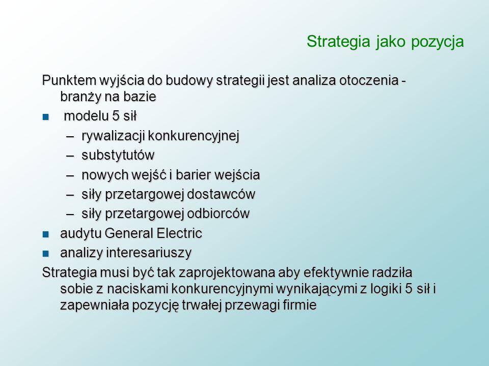 Strategia jako pozycja zapewniająca uzyskanie przewagi konkurencyjnej n Budowa długofalowej przewagi konkurencyjnej jest istotą strategii n Przewaga t