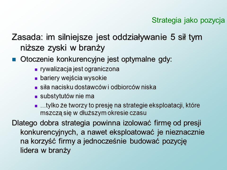Strategia jako pozycja Sposób przeprowadzania analizy 5 sił: n analiza pięciu sił na bazie 5-7 wybranych subzmiennych n oszacowanie zbiorcze każdej si