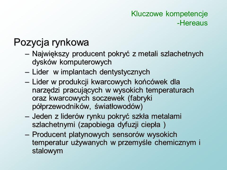 Kluczowe kompetencje -Hereaus Sprzedaż 7mld euro ( 2 mld sprzedaż, 4.9 handel metalami szlachetnymi); 9100 pracowników (połowa w Niemczech). Konkurenc