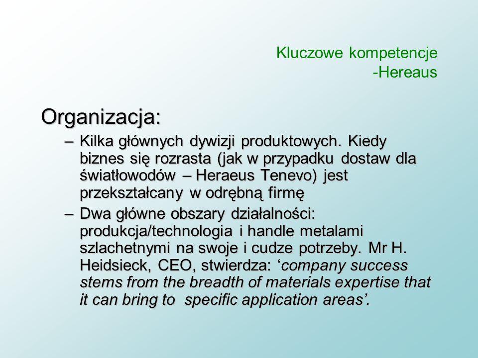 Kluczowe kompetencje -Hereaus Pozycja rynkowa –Największy producent pokryć z metali szlachetnych dysków komputerowych –Lider w implantach dentystyczny