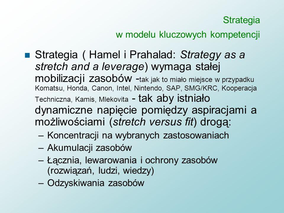 Strategiczne zasoby – model VRIO (J. Barney, 1994) Zasoby i umiejętności stanowiące podstawę budowy kluczowych kompetencji muszą być: n cenne n rzadki