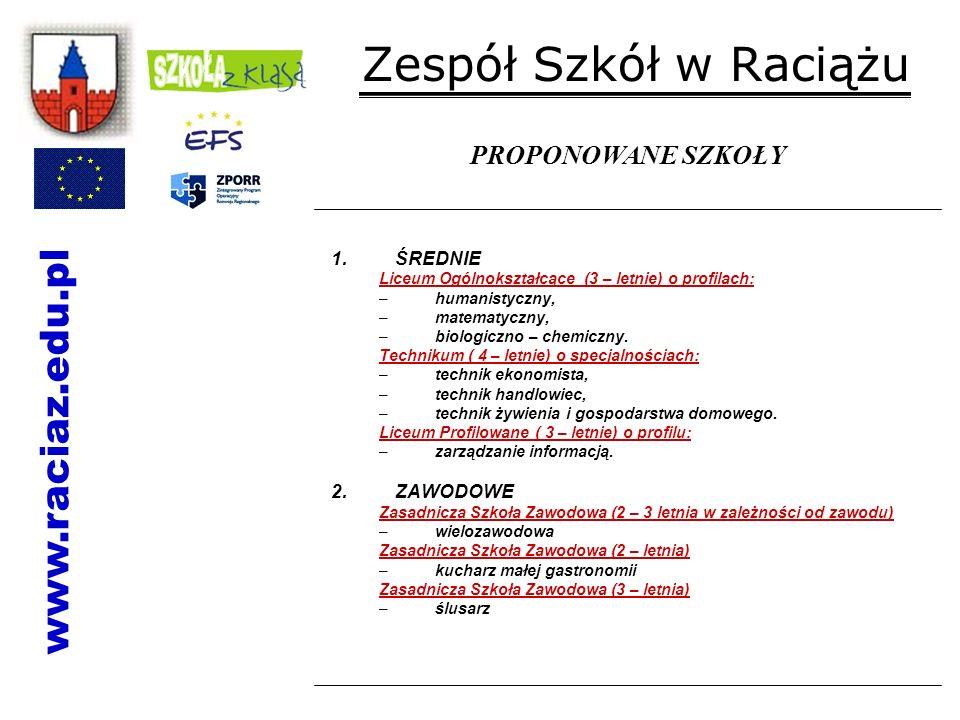 Zespół Szkół w Raciążu 1.ŚREDNIE Liceum Ogólnokształcące (3 – letnie) o profilach: –humanistyczny, –matematyczny, –biologiczno – chemiczny. Technikum