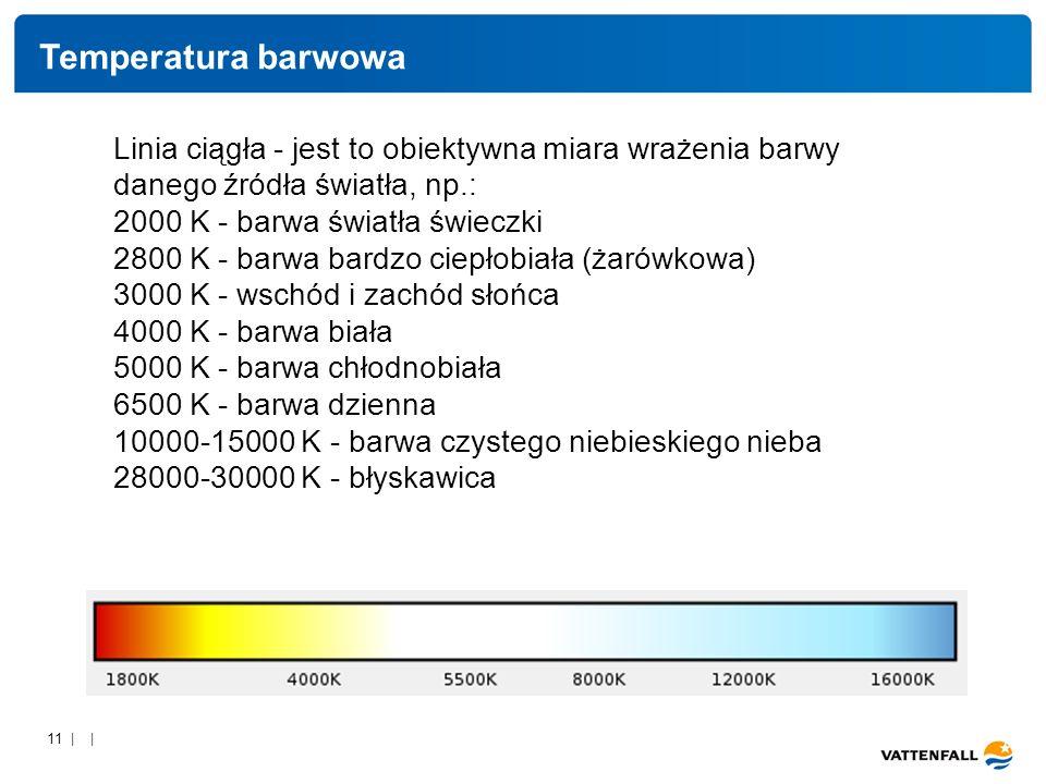 11 | | Linia ciągła - jest to obiektywna miara wrażenia barwy danego źródła światła, np.: 2000 K - barwa światła świeczki 2800 K - barwa bardzo ciepłobiała (żarówkowa) 3000 K - wschód i zachód słońca 4000 K - barwa biała 5000 K - barwa chłodnobiała 6500 K - barwa dzienna 10000-15000 K - barwa czystego niebieskiego nieba 28000-30000 K - błyskawica Temperatura barwowa