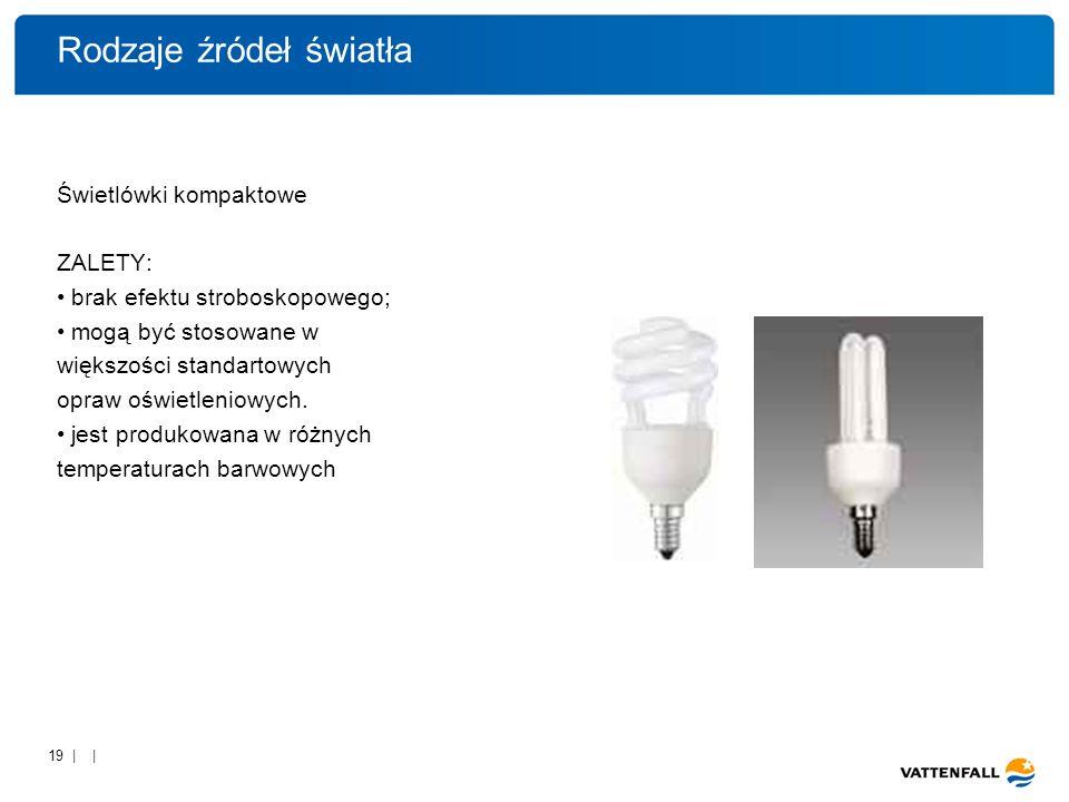 19 | | Świetlówki kompaktowe ZALETY: brak efektu stroboskopowego; mogą być stosowane w większości standartowych opraw oświetleniowych.