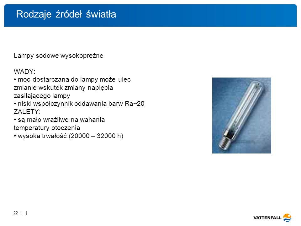 22 | | Lampy sodowe wysokoprężne WADY: moc dostarczana do lampy może ulec zmianie wskutek zmiany napięcia zasilającego lampy niski współczynnik oddawania barw Ra~20 ZALETY: są mało wrażliwe na wahania temperatury otoczenia wysoka trwałość (20000 – 32000 h) Rodzaje źródeł światła