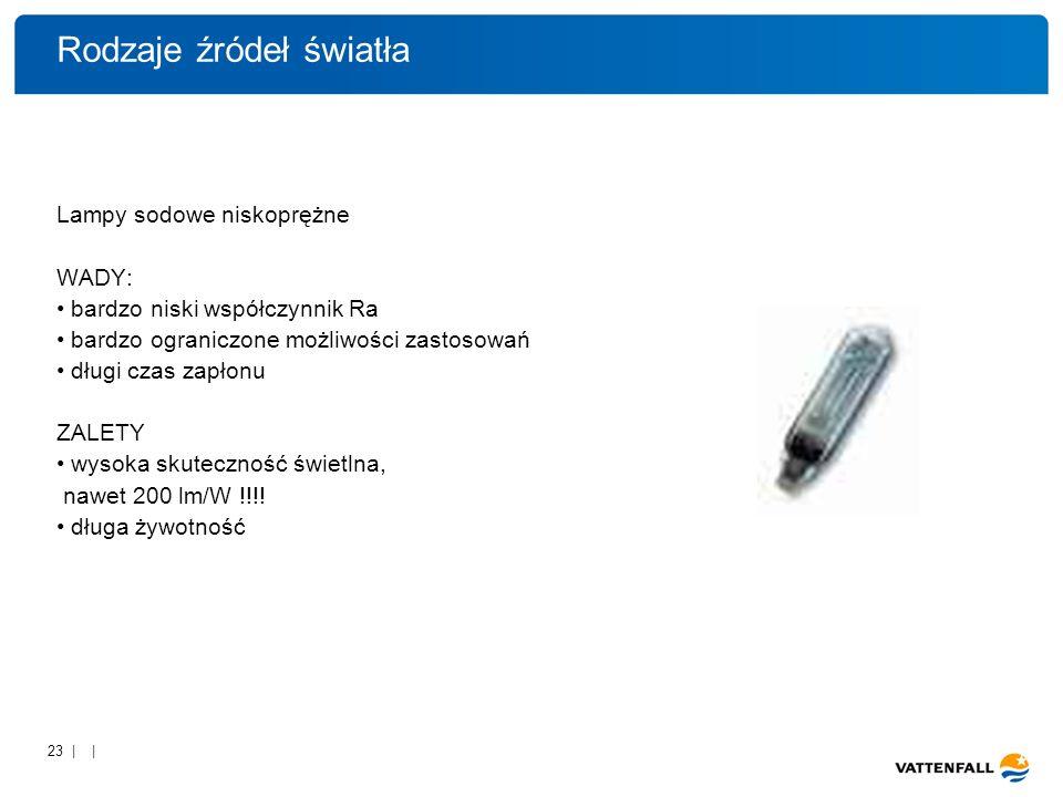23 | | Lampy sodowe niskoprężne WADY: bardzo niski współczynnik Ra bardzo ograniczone możliwości zastosowań długi czas zapłonu ZALETY wysoka skuteczność świetlna, nawet 200 lm/W !!!.