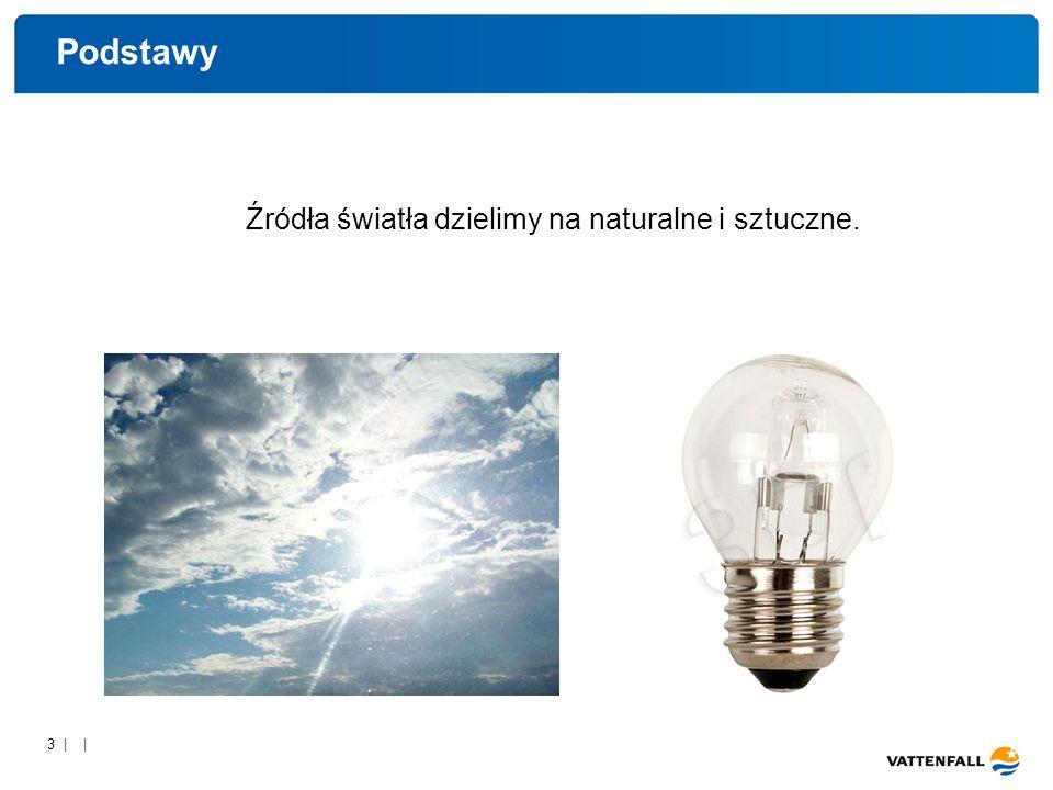 3 | | Podstawy Źródła światła dzielimy na naturalne i sztuczne.