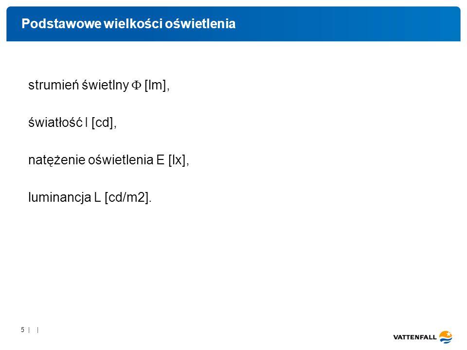26 | | Porównanie źródeł światła TypMoc W Strumień świetlny w lm Spr.