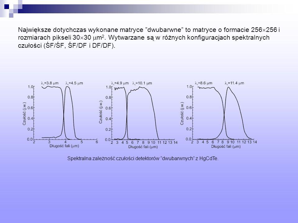 Największe dotychczas wykonane matryce dwubarwne to matryce o formacie 256 256 i rozmiarach pikseli 30 30 m 2. Wytwarzane są w różnych konfiguracjach