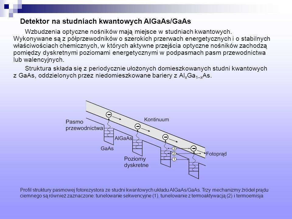 Wzbudzenia optyczne nośników mają miejsce w studniach kwantowych. Wykonywane są z półprzewodników o szerokich przerwach energetycznych i o stabilnych