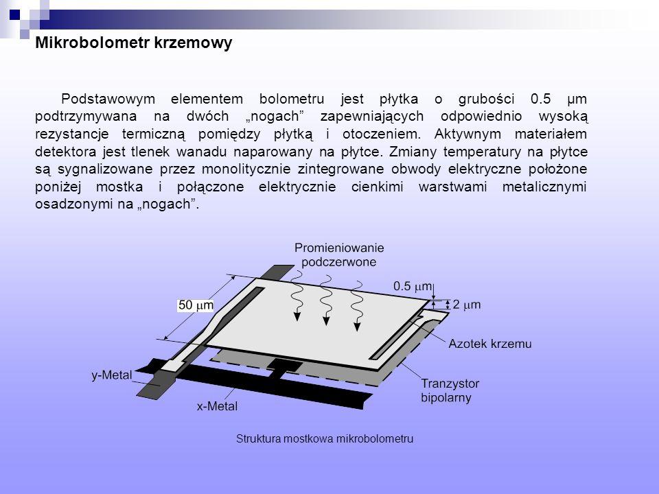 Mikrobolometr krzemowy Podstawowym elementem bolometru jest płytka o grubości 0.5 μm podtrzymywana na dwóch nogach zapewniających odpowiednio wysoką r