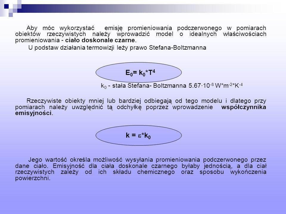 Przykładowe wartości współczynnika emisyjności wynoszą: Blacha stalowa ocynkowana 0.23 Beton 0.62 Drewno świerkowe 0.77 Tynk wapienny 0.91 Szkło okienne 0.94 Należy pamiętać, że bezpośrednie porównywanie temperatur na termogramie jest możliwe tylko dla tych samych materiałów.