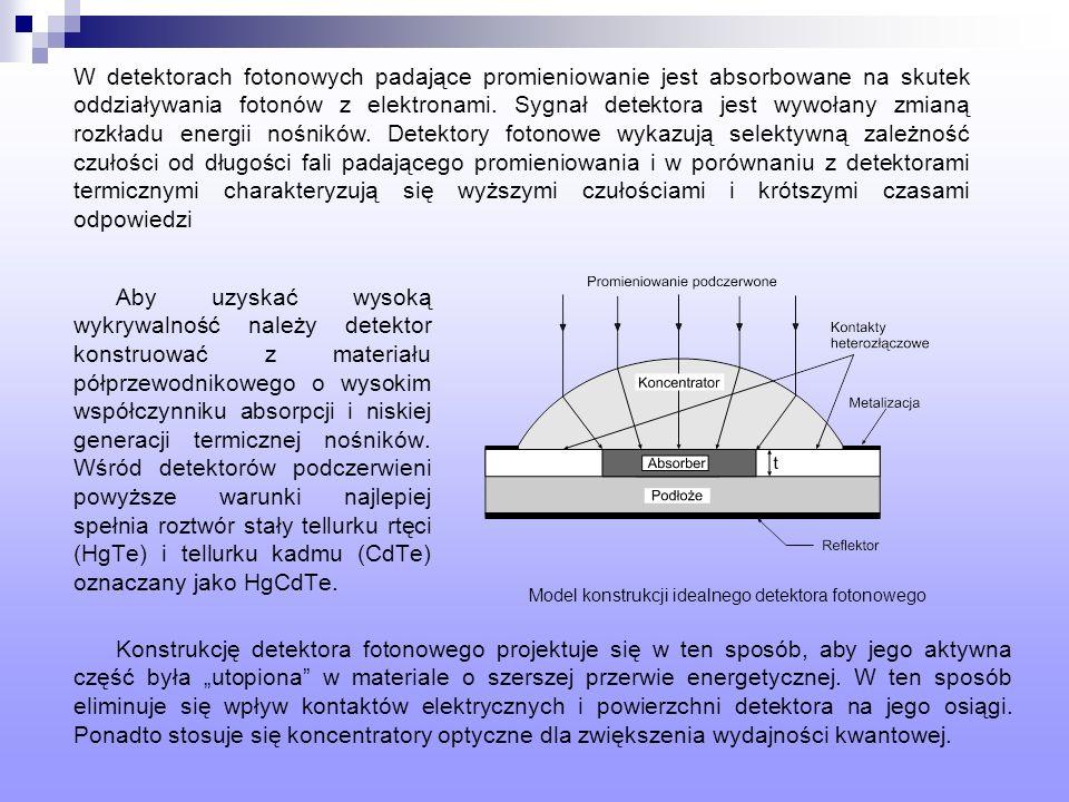 Aby uzyskać wysoką wykrywalność należy detektor konstruować z materiału półprzewodnikowego o wysokim współczynniku absorpcji i niskiej generacji termi
