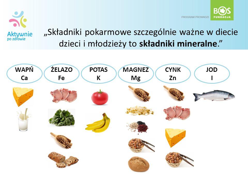 Składniki pokarmowe szczególnie ważne w diecie dzieci i młodzieży to składniki mineralne. WAPŃ Ca ŻELAZO Fe POTAS K MAGNEZ Mg CYNK Zn JOD I