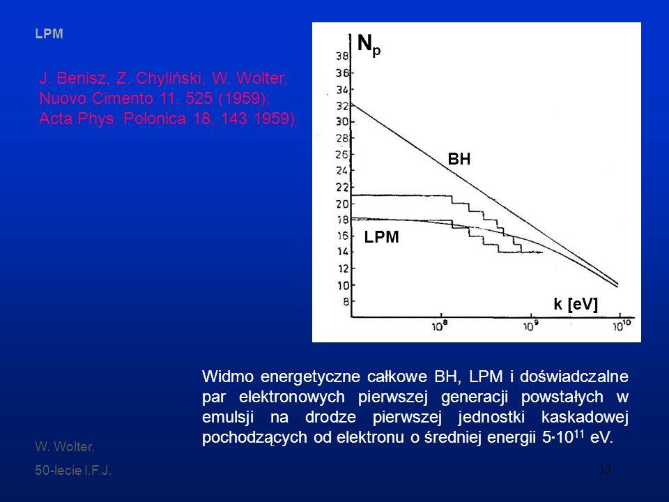 LPM W. Wolter, 50-lecie I.F.J. 13 J. Benisz, Z. Chyliński, W. Wolter, Nuovo Cimento 11, 525 (1959); Acta Phys. Polonica 18, 143 1959) Widmo energetycz