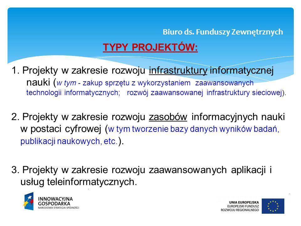 TYPY PROJEKTÓW: 1. Projekty w zakresie rozwoju infrastruktury informatycznej nauki ( w tym - zakup sprzętu z wykorzystaniem zaawansowanych technologii