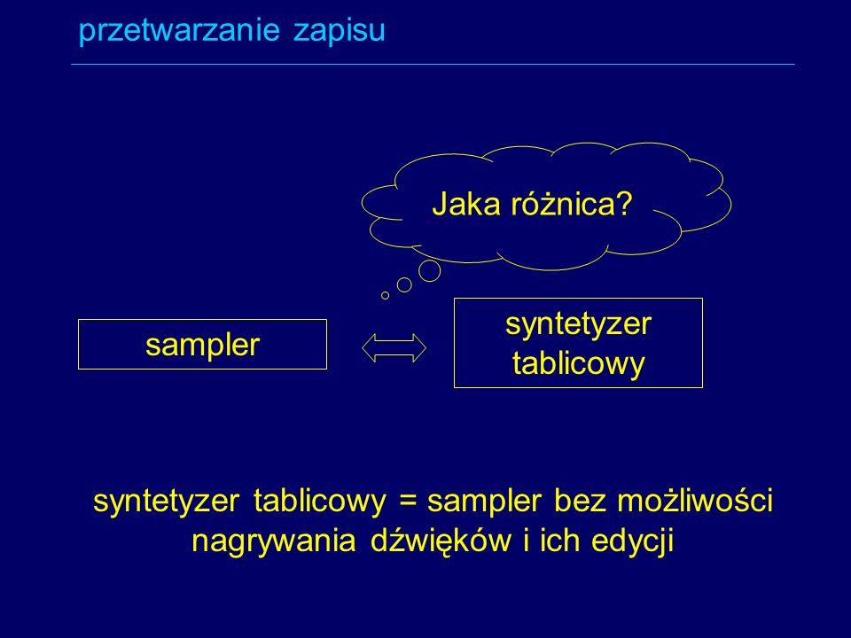 przetwarzanie zapisu sampler syntetyzer tablicowy Jaka różnica? syntetyzer tablicowy = sampler bez możliwości nagrywania dźwięków i ich edycji