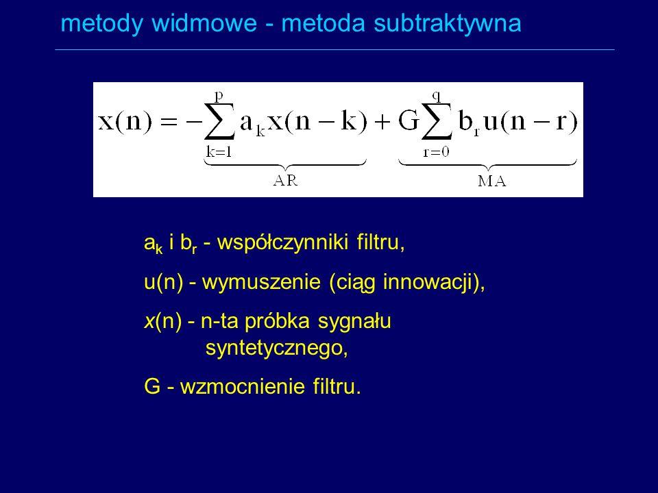 a k i b r - współczynniki filtru, u(n) - wymuszenie (ciąg innowacji), x(n) - n-ta próbka sygnału syntetycznego, G - wzmocnienie filtru.