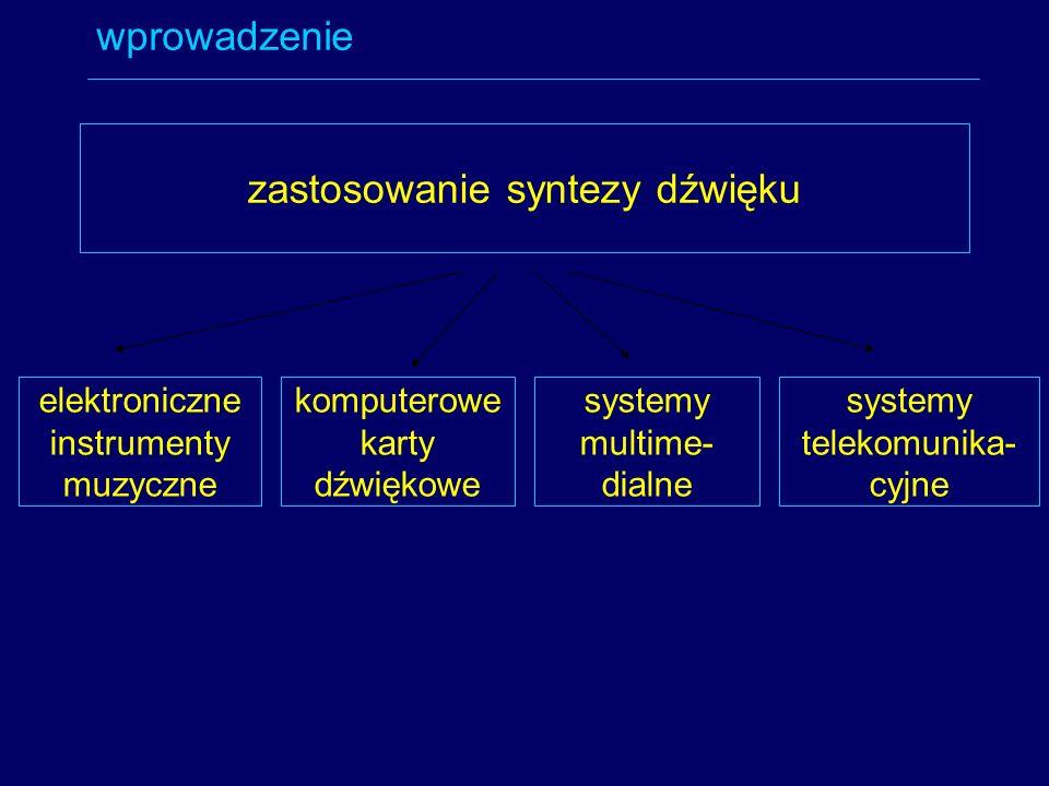zastosowanie syntezy dźwięku wprowadzenie elektroniczne instrumenty muzyczne komputerowe karty dźwiękowe systemy multime- dialne systemy telekomunika-