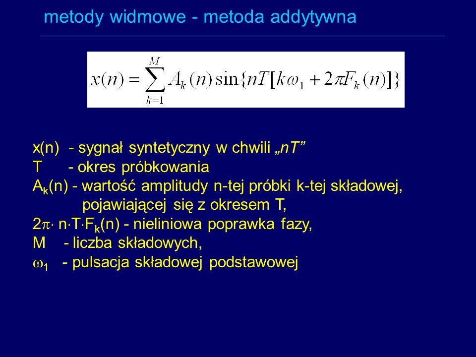 x(n) - sygnał syntetyczny w chwili nT T - okres próbkowania A k (n) - wartość amplitudy n-tej próbki k-tej składowej, pojawiającej się z okresem T, 2