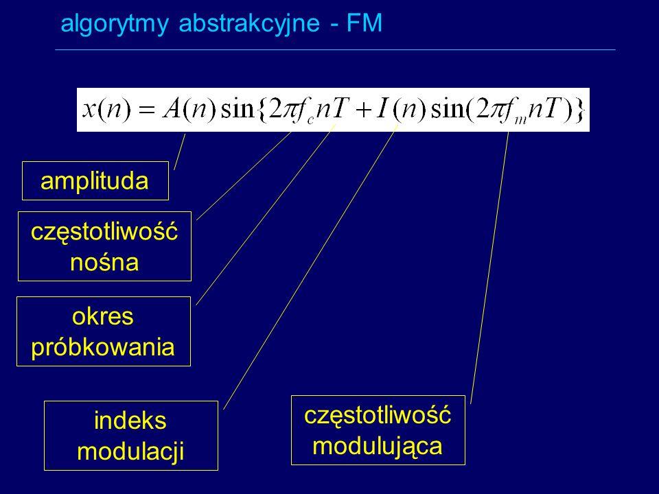 algorytmy abstrakcyjne - FM amplituda częstotliwość nośna okres próbkowania indeks modulacji częstotliwość modulująca