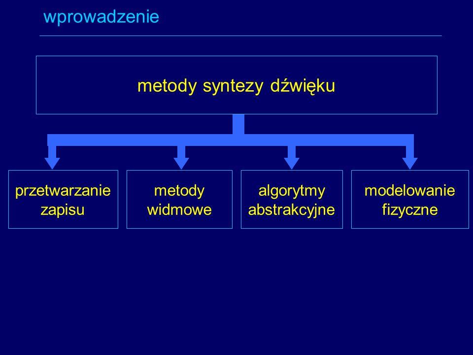 metody syntezy dźwięku wprowadzenie przetwarzanie zapisu metody widmowe algorytmy abstrakcyjne modelowanie fizyczne