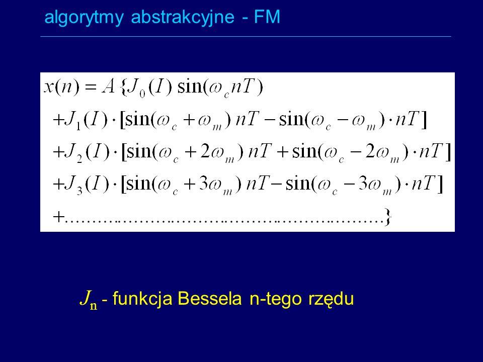 J n - funkcja Bessela n-tego rzędu